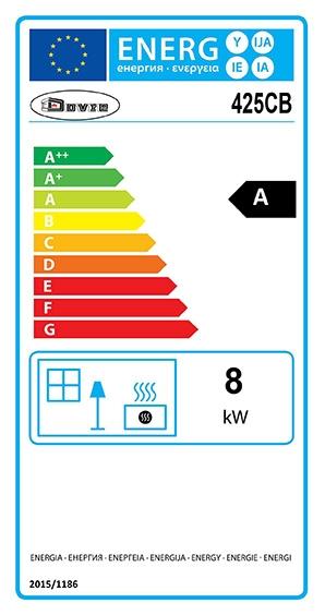 Energideklaration A