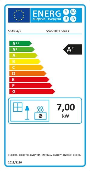 Energimärkning A+